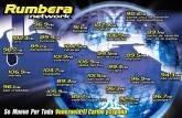 Rumbera Network 89.1 fm
